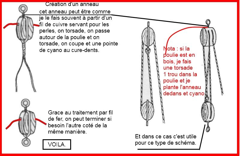 Les poulies et le différents systèmes de fixations Poulie10