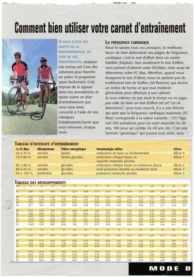 Nos lacunes a vélos Img04410