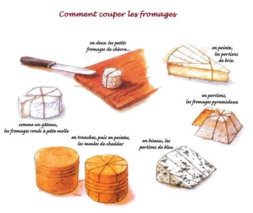 Avez-vous un fromage à nous suggérer ? 20846410