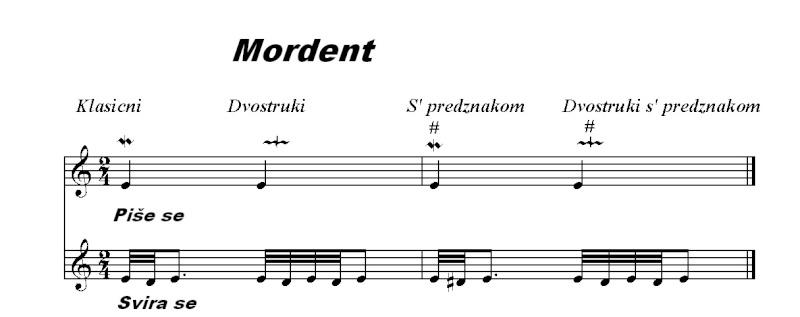 Artikulacija i ornamenti Morden10