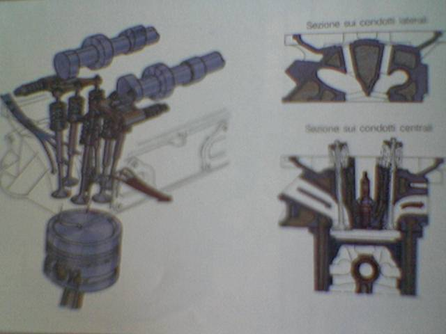 Motori biturbo: confronto 3 / 4 valvole Foto5610