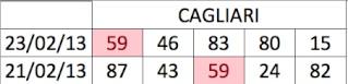GChiaramida:Il Grand Tour del 90 - ALL VIII COLPO dal TERNOVANTA ambo secco 23-45 su FIRENZE 59ca10