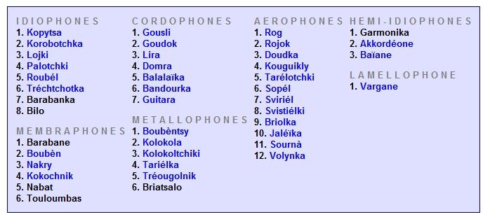 Les instruments de musiques russes 111