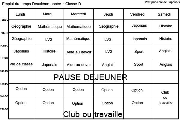 Système scolaire Deuxia13