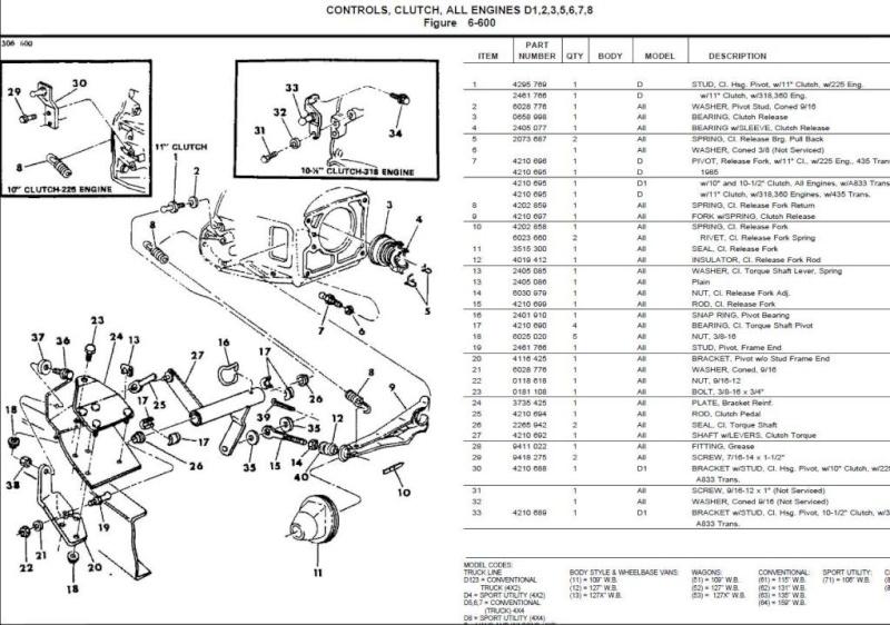 Dodge manuel Z-barl10