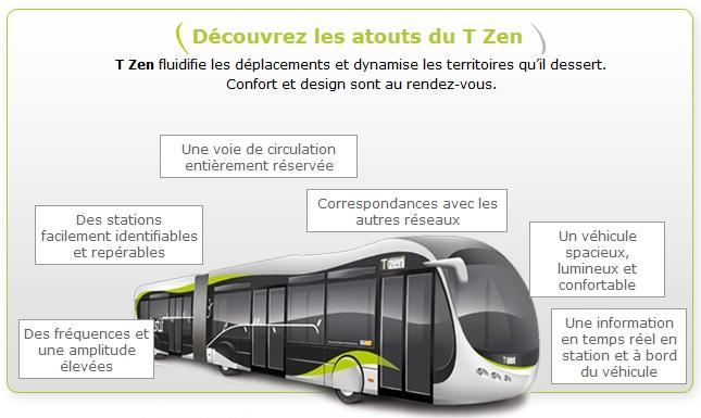 TCSP - (Tramway ou BHNS TZen) - Meudon - Boulogne (- Saint-Cloud ?) Tzen10