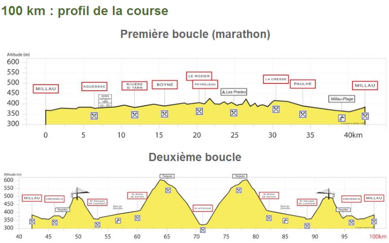 100km de Millau (course/24h): 28 septembre/2013 Millau10
