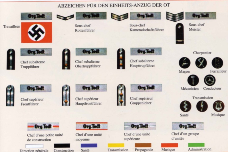 """Org.Todt und NSDAP Armelbinde"" (1942-1945) Todtgr10"