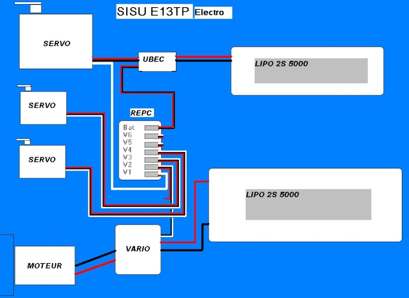Aide installation Ubec Turnigy 15A Sisu_e10