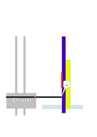 [Réglage Machine] Une méthode pour régler son chariot de scie ciculaire - Page 2 Base_c13
