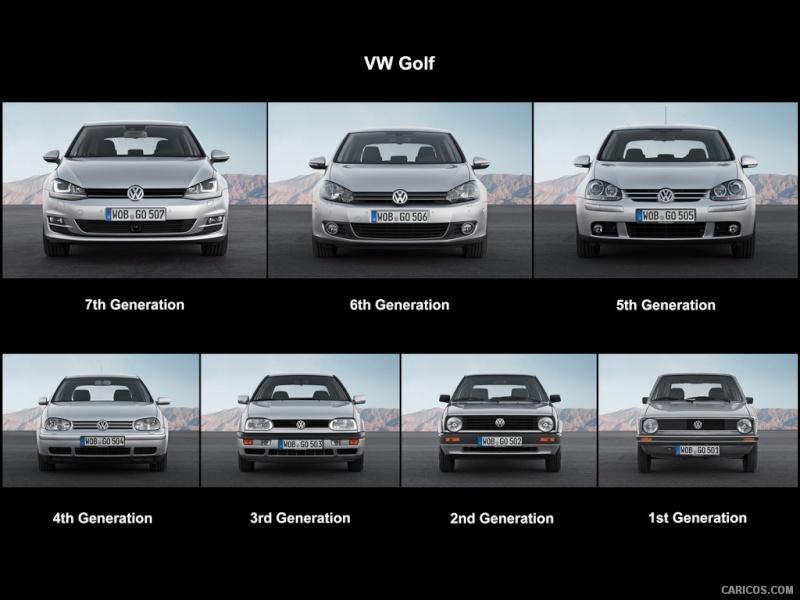 [Sujet officiel] Les Générations de modèles 2013_v10