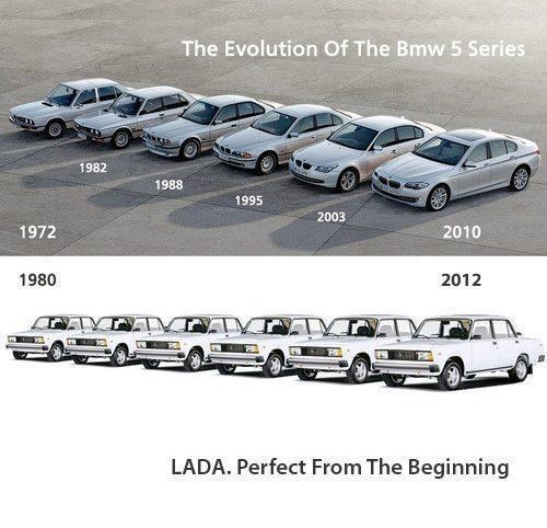 [Sujet officiel] Les Générations de modèles Lada_p10