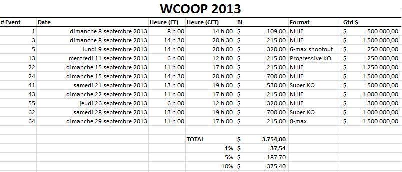 Staking WCOOP 2013 - Page 2 Wcoop11