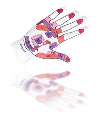 Strange patent... for a 'hand reflexology glove'!??? Reflex10