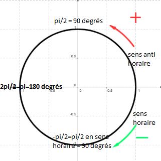 Comte Harebourg :  besoin d'un coup de pouce  Cercle11