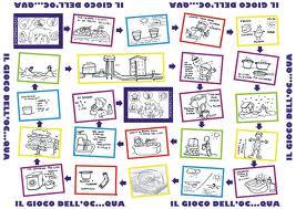 GIOCO DELL'OCA : pretesto per veicolare tanti apprendimenti Images10