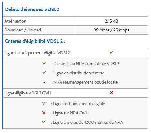 le VDSL2 Vdsl210