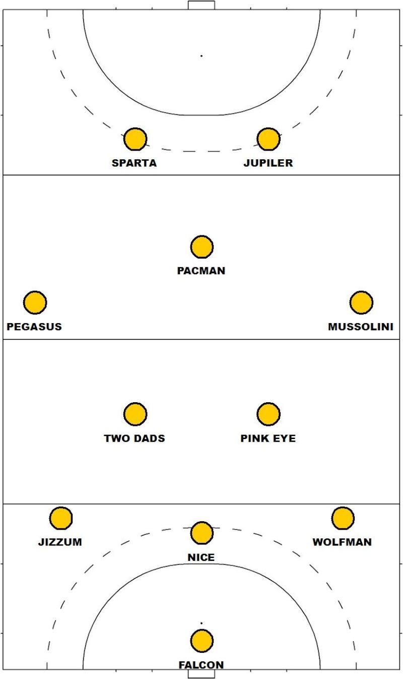 Fantasy Hockey Dream Team (10/02/11) Dream_11
