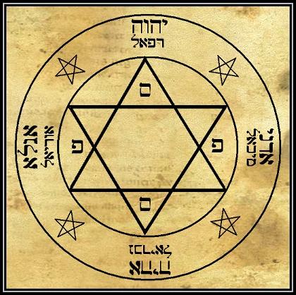 Запечатывание квартиры или Ритуал Пентаграммы  Magicc11