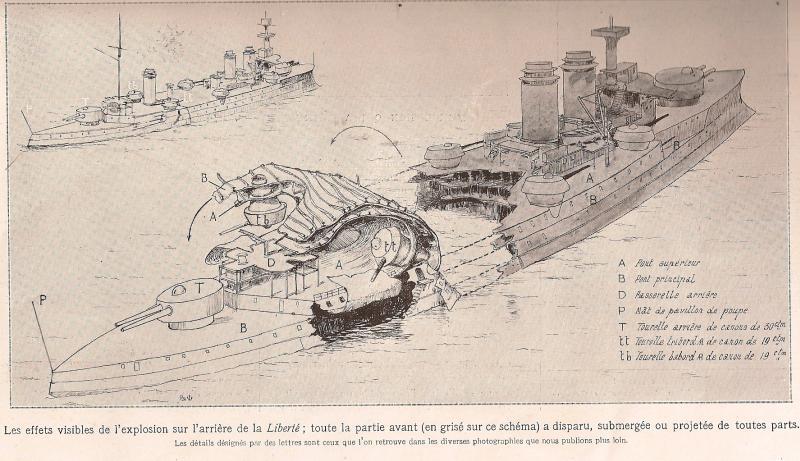 Le 25 septembre 1911 le cuirassé Liberté explosait à Toulon Libert12