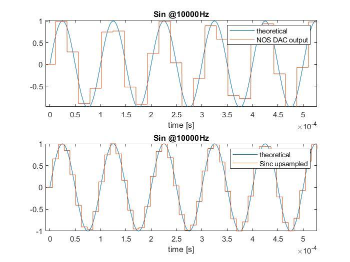 Esperimento sull'interpolazione lineare - Pagina 4 10ksin12