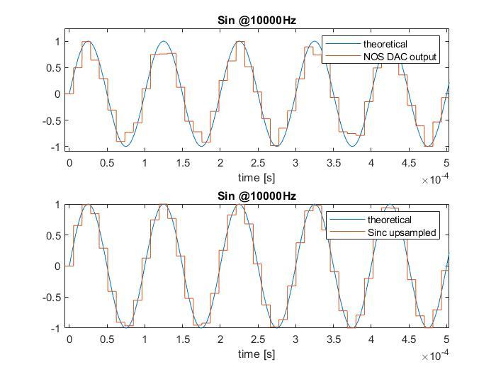 Esperimento sull'interpolazione lineare - Pagina 4 10ksin13