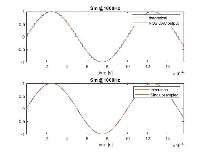 Esperimento sull'interpolazione lineare - Pagina 4 1ksins10