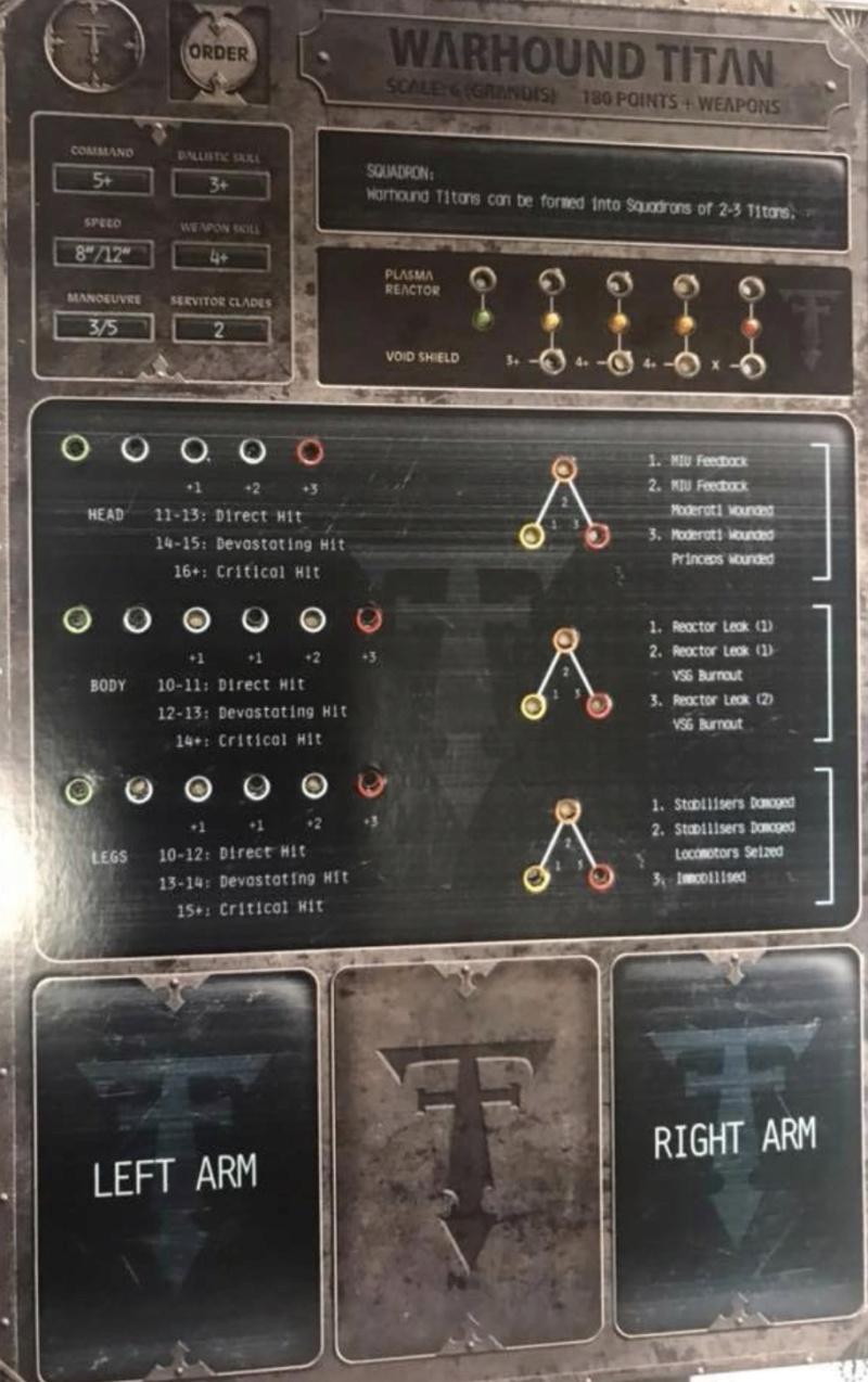 Adeptus Titanicus - A la découverte du jeu 1aa83610