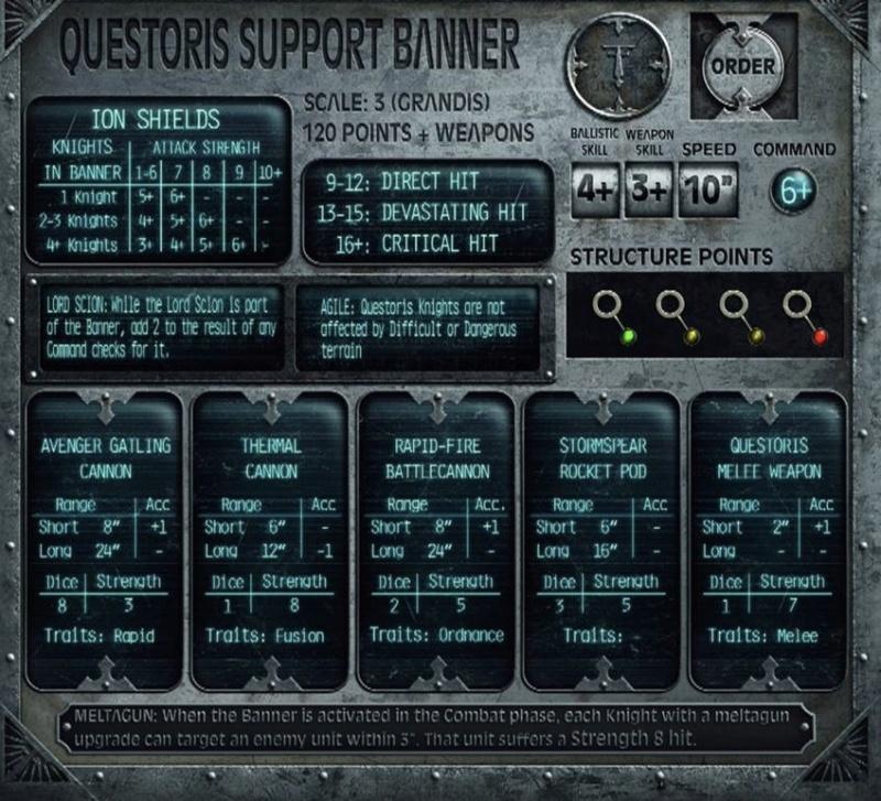 Adeptus Titanicus - A la découverte du jeu 281dce10