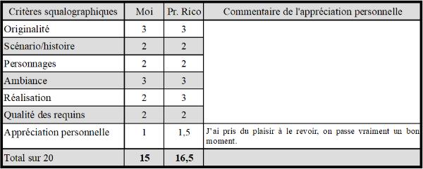 LE REQUIN - Page 3 Tablea11