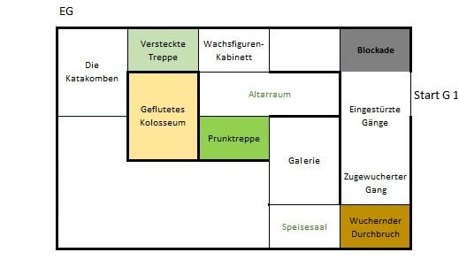 Die Karte des Tempels Egstep14