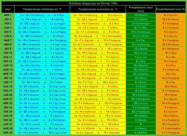 Prévisions & tendances météo - Année 2021 - Page 4 Temper10