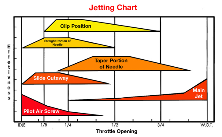 remise en route B31 - Page 15 Jet-ch11