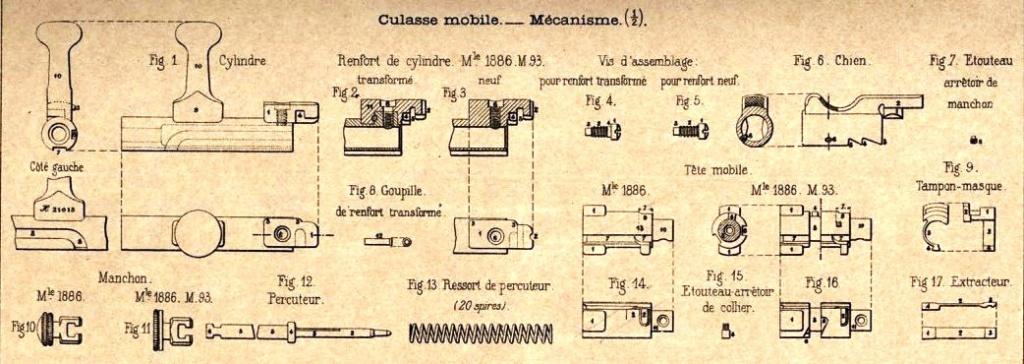 --- Fusil  Lebel & évolutions --- Cylind10