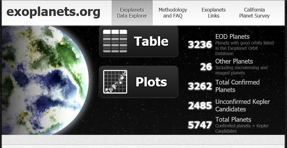 Exoplanètes :  Recherches et infos  0a10