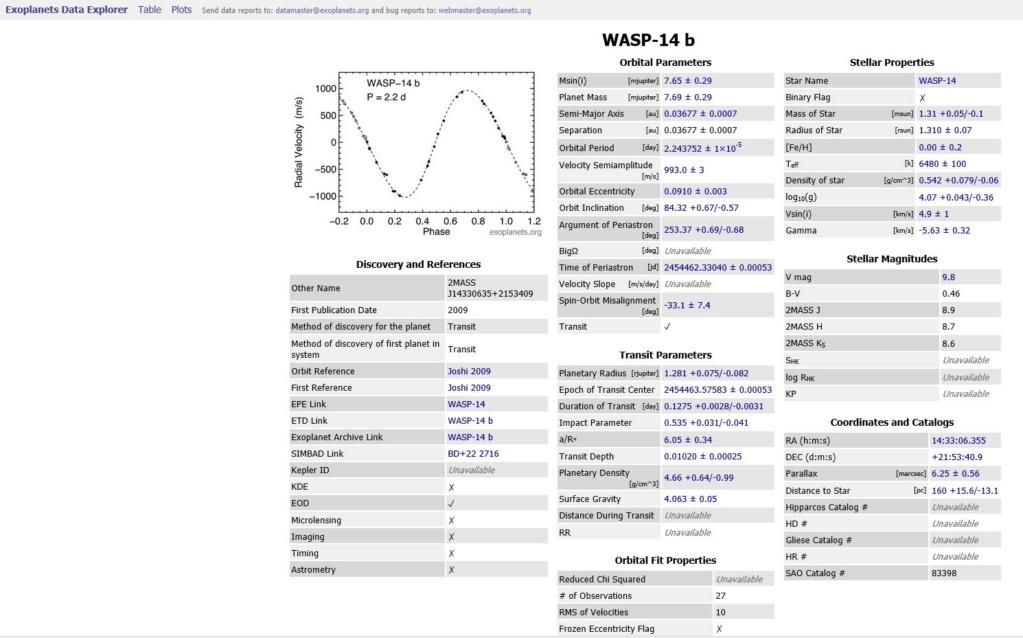 Exoplanètes :  Recherches et infos  1a15