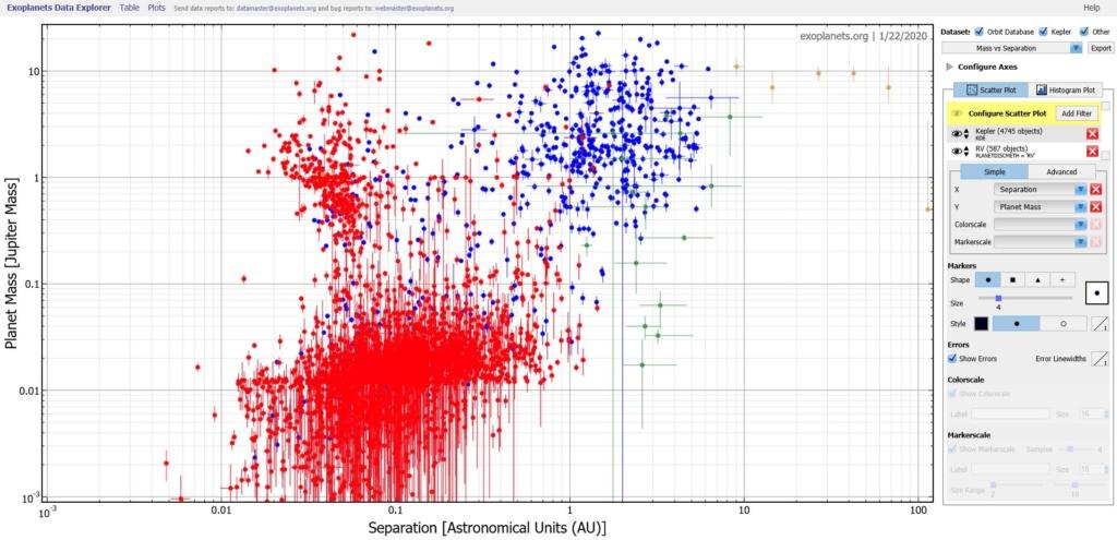 Exoplanètes :  Recherches et infos  215