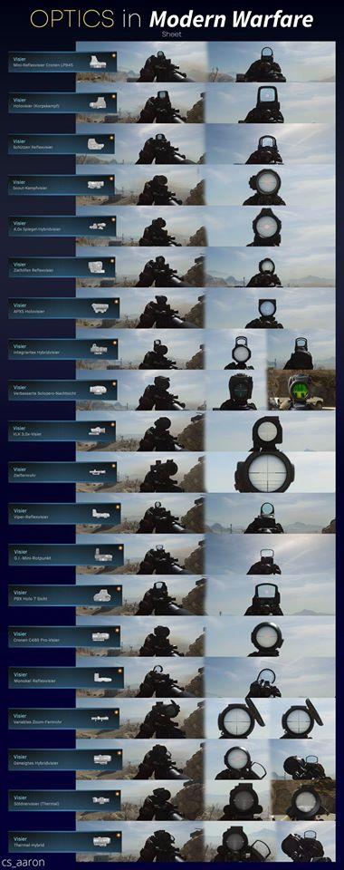 Tout les viseurs en une image 74280610