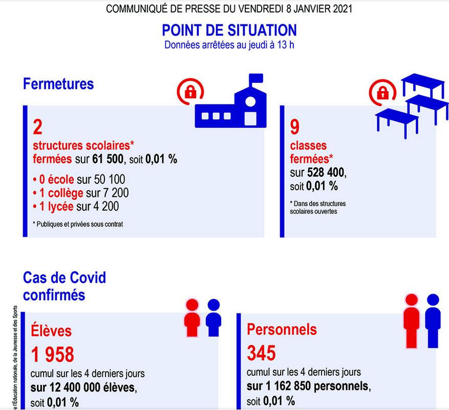 Gestion de la crise du Coronavirus dans l'Éducation Nationale - Page 5 Ps810