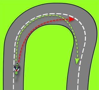 Nouveau permis: apprentissage de la notion de trajectoire de sécurité. Votre avis? Graphi11