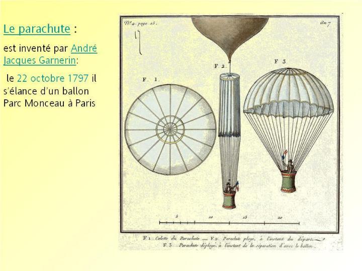 L´histoire des inventions françaises * G_0876