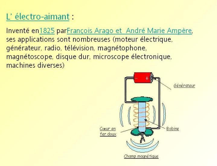 L´histoire des inventions françaises * G_1360