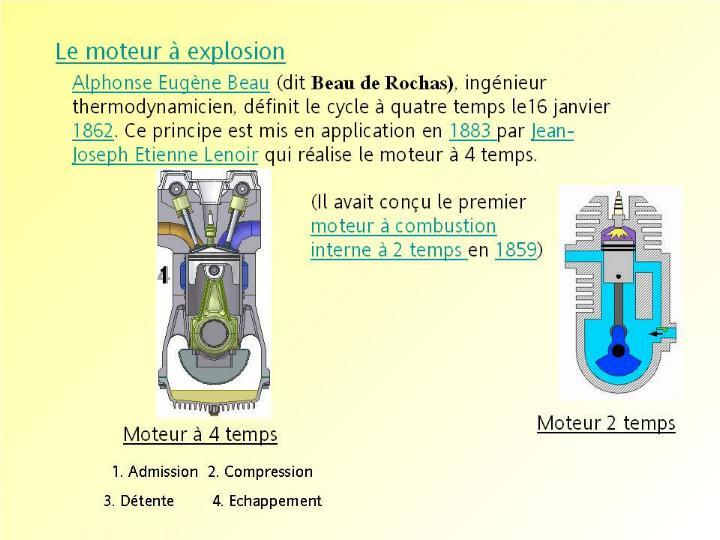 L´histoire des inventions françaises * G_1854