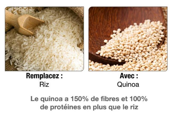 18 aliments substituables X_2_ri10