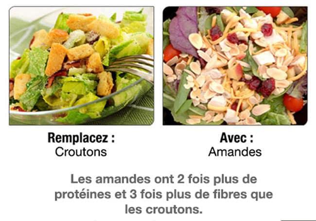 18 aliments substituables qui sont meilleurs pour votre santé Xx_12_11