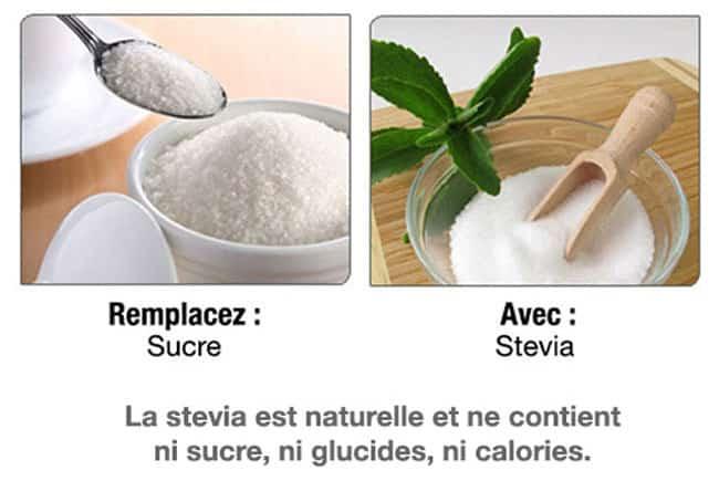 18 aliments substituables qui sont meilleurs pour votre santé Xx_13_11