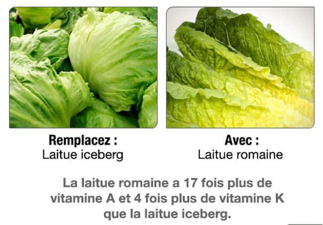 18 aliments substituables qui sont meilleurs pour votre santé Xx_1_l10