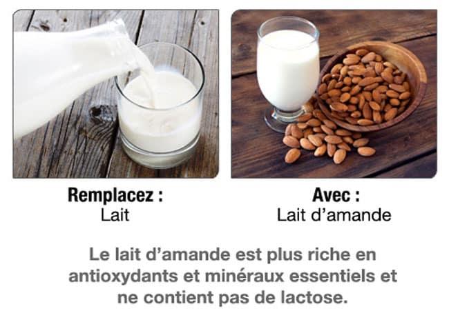 18 aliments substituables qui sont meilleurs pour votre santé Xx_3_l10