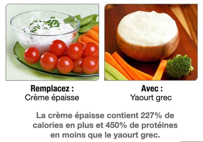 18 aliments substituables qui sont meilleurs pour votre santé Xx_7_c10