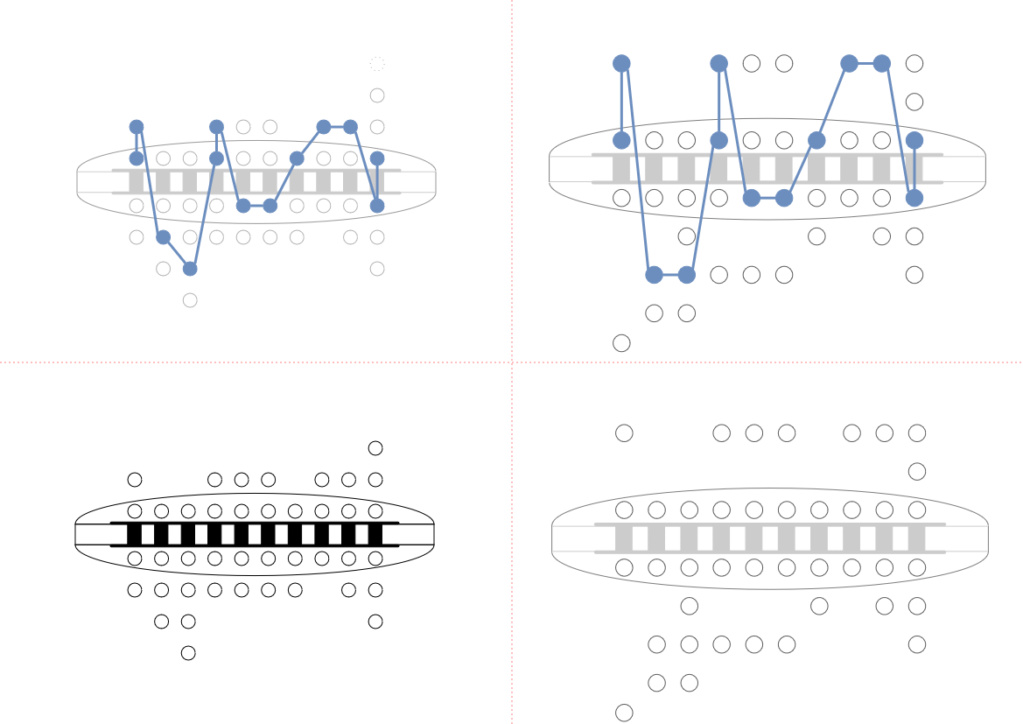 Visualisation de l'harmonica par degrés Schema10